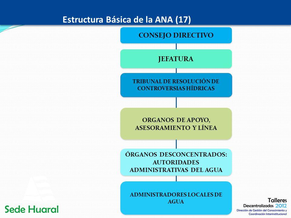 Estructura Básica de la ANA (17) CONSEJO DIRECTIVO ÓRGANOS DESCONCENTRADOS: AUTORIDADES ADMINISTRATIVAS DEL AGUA ORGANOS DE APOYO, ASESORAMIENTO Y LÍN