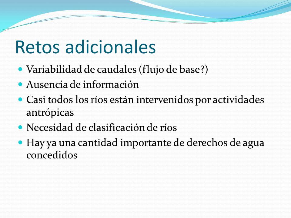 Retos adicionales Variabilidad de caudales (flujo de base?) Ausencia de información Casi todos los ríos están intervenidos por actividades antrópicas