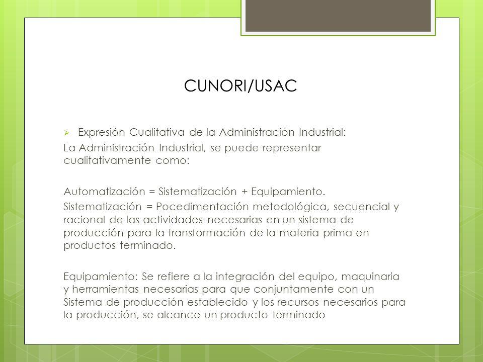 CUNORI/USAC Expresión Matemática de la Administración Industrial: Pr = Producción. F = Función. RH = Recurso Humano. Pr = F(RH + RM + K) RM = Recurso