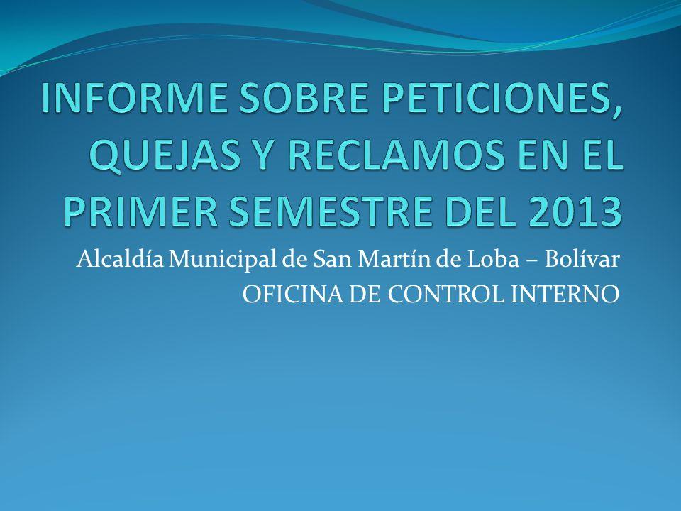 Alcaldía Municipal de San Martín de Loba – Bolívar OFICINA DE CONTROL INTERNO