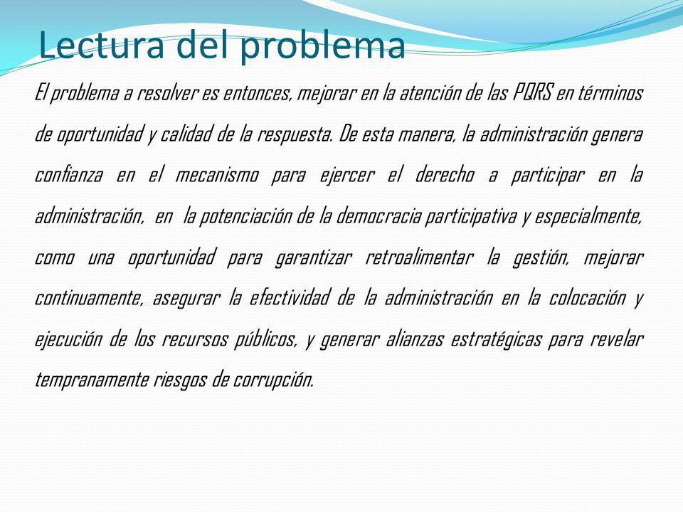 Lectura del problema El problema a resolver es entonces, mejorar en la atención de las PQRS en términos de oportunidad y calidad de la respuesta.