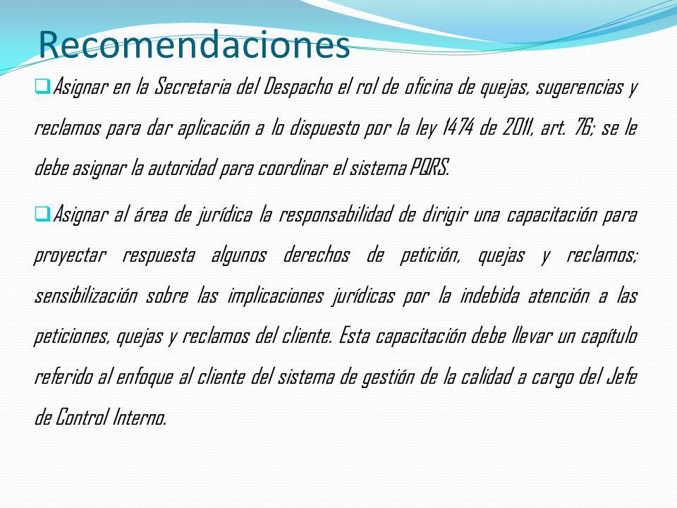 Recomendaciones Asignar en la Secretaria del Despacho el rol de oficina de quejas, sugerencias y reclamos para dar aplicación a lo dispuesto por la ley 1474 de 2011, art.