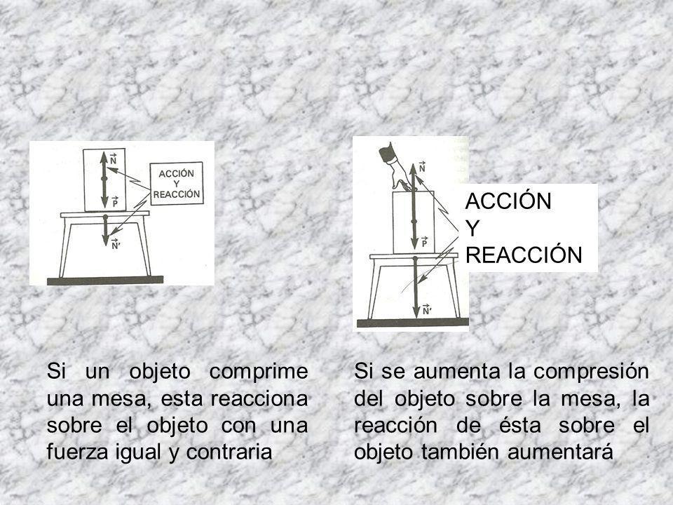 Si un objeto comprime una mesa, esta reacciona sobre el objeto con una fuerza igual y contraria Si se aumenta la compresión del objeto sobre la mesa, la reacción de ésta sobre el objeto también aumentará ACCIÓN Y REACCIÓN
