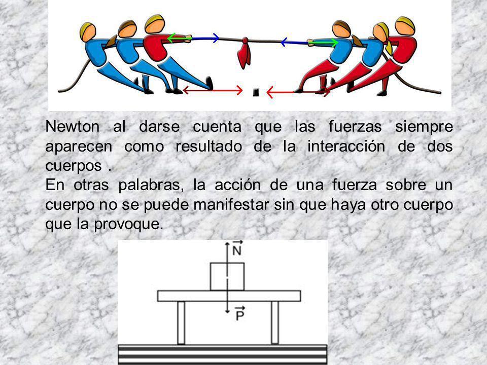 Newton también comprobó que, en la interacción de dos cuerpos, las fuerzas siempre aparecen de apares: Para cada acción de un cuerpo sobre otro siempre existirá una reacción igual y contraria de éste sobre el primero.