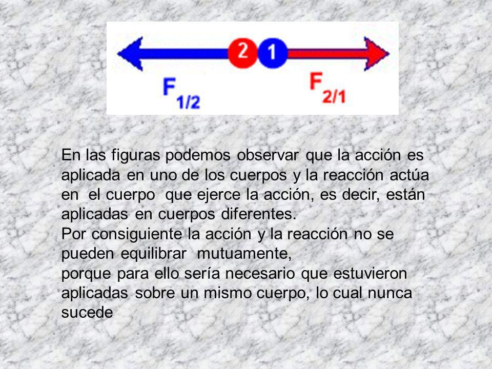 En los siguientes ejemplos se analizara algunas interacciones entre dos cuerpos, según el punto de vista de la 3º Ley de Newton Mediante estos análisis podremos comprender mejor esta Ley y además identificar las fuerzas de acción y reacción.
