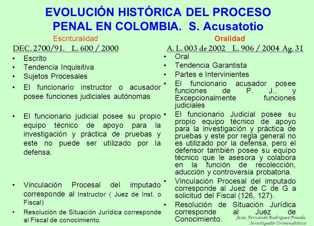 EVOLUCIÓN HISTÓRICA DEL PROCESO PENAL EN COLOMBIA. S. Acusatotio Escrito Tendencia Inquisitiva Sujetos Procesales El funcionario instructor o acusador