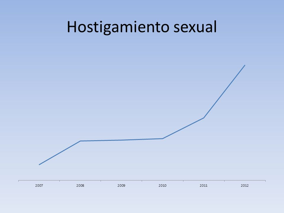 Hostigamiento sexual