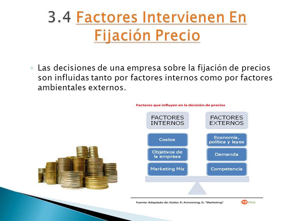 Las decisiones de una empresa sobre la fijación de precios son influidas tanto por factores internos como por factores ambientales externos.