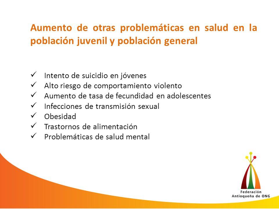 Aumento de otras problemáticas en salud en la población juvenil y población general Intento de suicidio en jóvenes Alto riesgo de comportamiento violento Aumento de tasa de fecundidad en adolescentes Infecciones de transmisión sexual Obesidad Trastornos de alimentación Problemáticas de salud mental