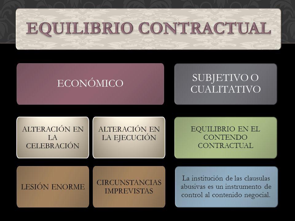 ECONÓMICO SUBJETIVO O CUALITATIVO EQUILIBRIO EN EL CONTENDO CONTRACTUAL La institución de las clausulas abusivas es un instrumento de control al conte