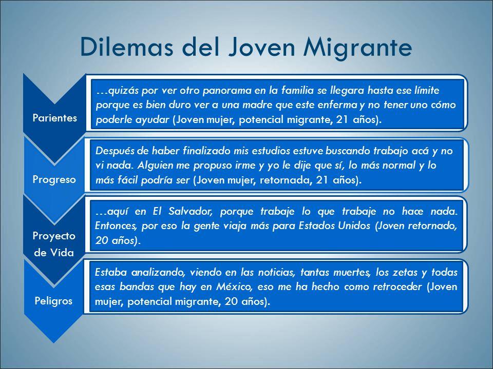 Dilemas del Joven Migrante Parientes Abandono vs. Contribución …quizás por ver otro panorama en la familia se llegara hasta ese límite porque es bien