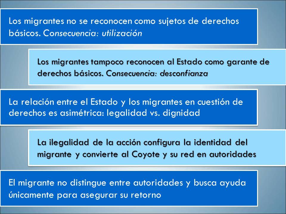Los migrantes no se reconocen como sujetos de derechos básicos. Consecuencia: utilización Los migrantes tampoco reconocen al Estado como garante de de