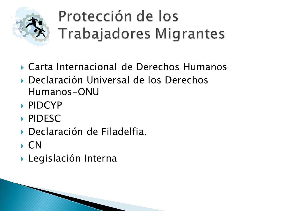 Carta Internacional de Derechos Humanos Declaración Universal de los Derechos Humanos-ONU PIDCYP PIDESC Declaración de Filadelfia.
