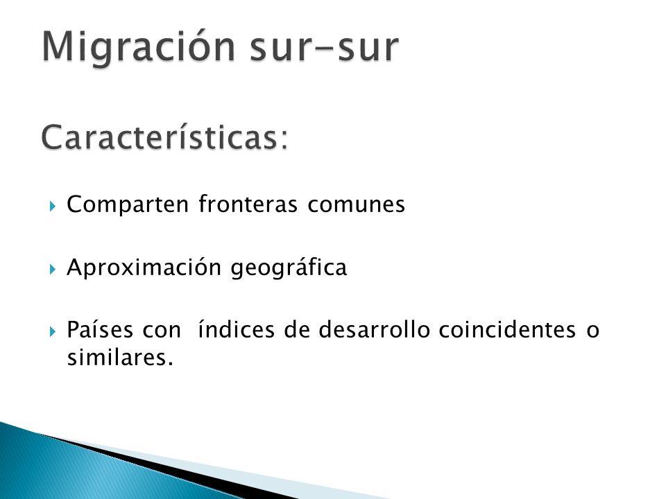 Comparten fronteras comunes Aproximación geográfica Países con índices de desarrollo coincidentes o similares.