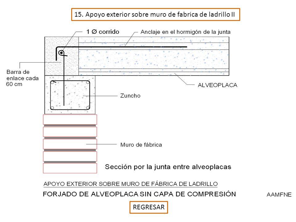 15. Apoyo exterior sobre muro de fabrica de ladrillo II REGRESAR