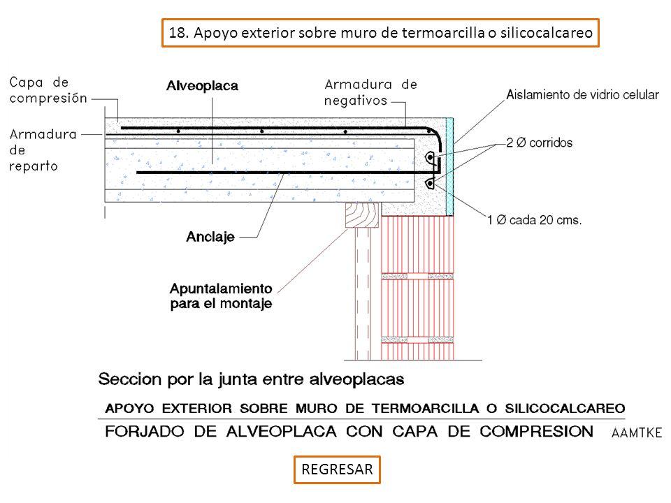 18. Apoyo exterior sobre muro de termoarcilla o silicocalcareo REGRESAR