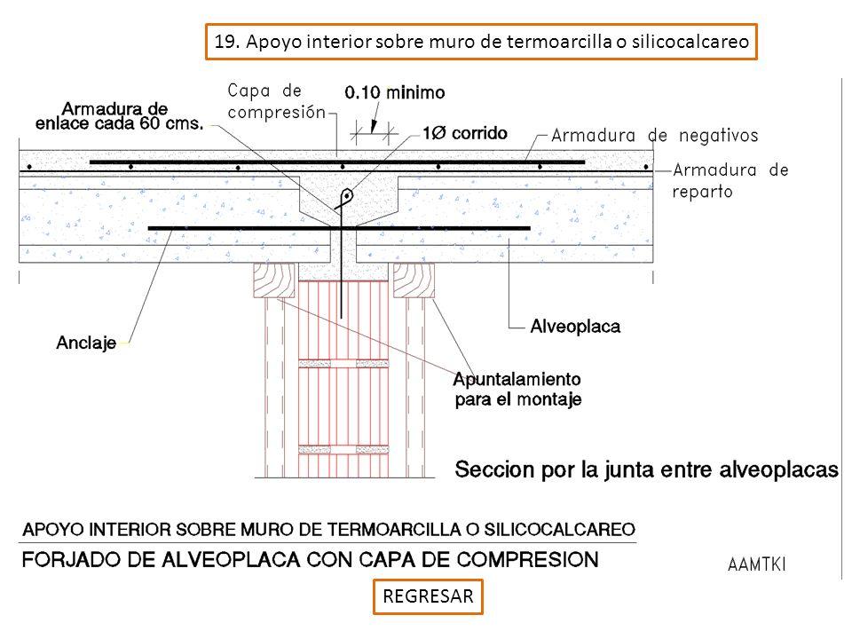 19. Apoyo interior sobre muro de termoarcilla o silicocalcareo REGRESAR