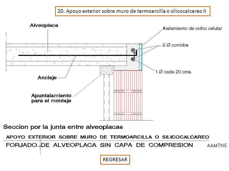 20. Apoyo exterior sobre muro de termoarcilla o silicocalcareo II REGRESAR