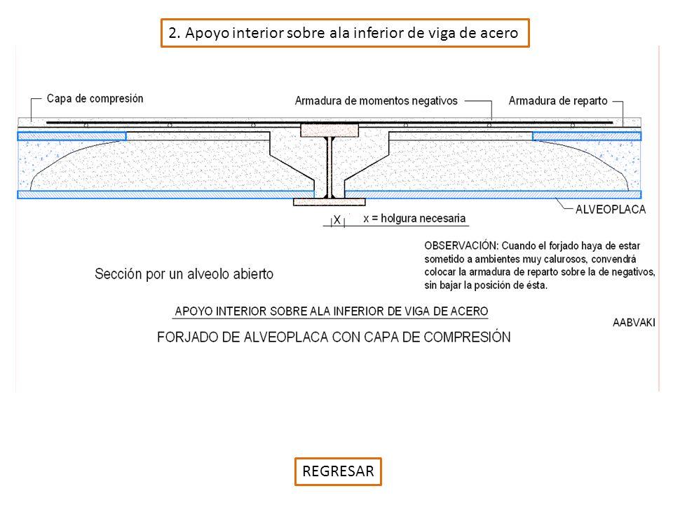 23. Apoyo exterior sobre muro o viga de hormigón, sin conector REGRESAR