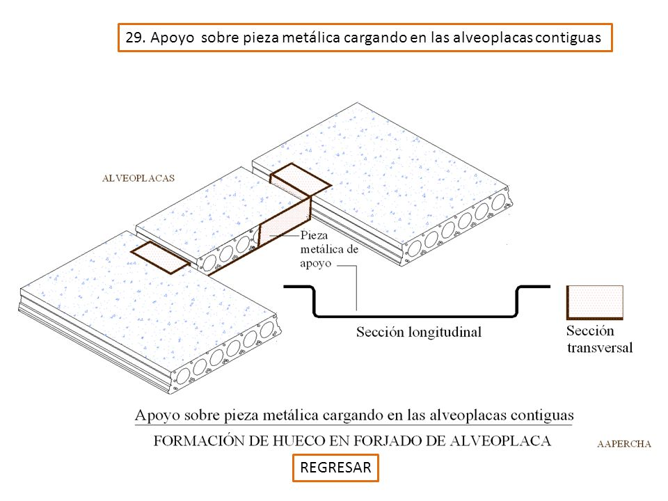 29. Apoyo sobre pieza metálica cargando en las alveoplacas contiguas REGRESAR
