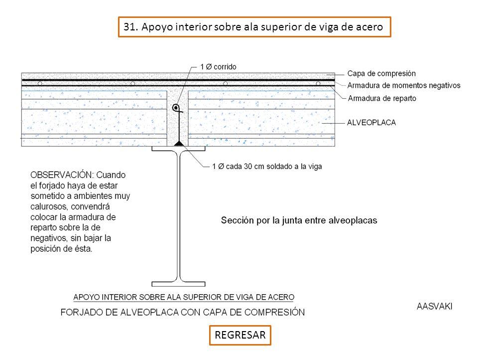 31. Apoyo interior sobre ala superior de viga de acero REGRESAR