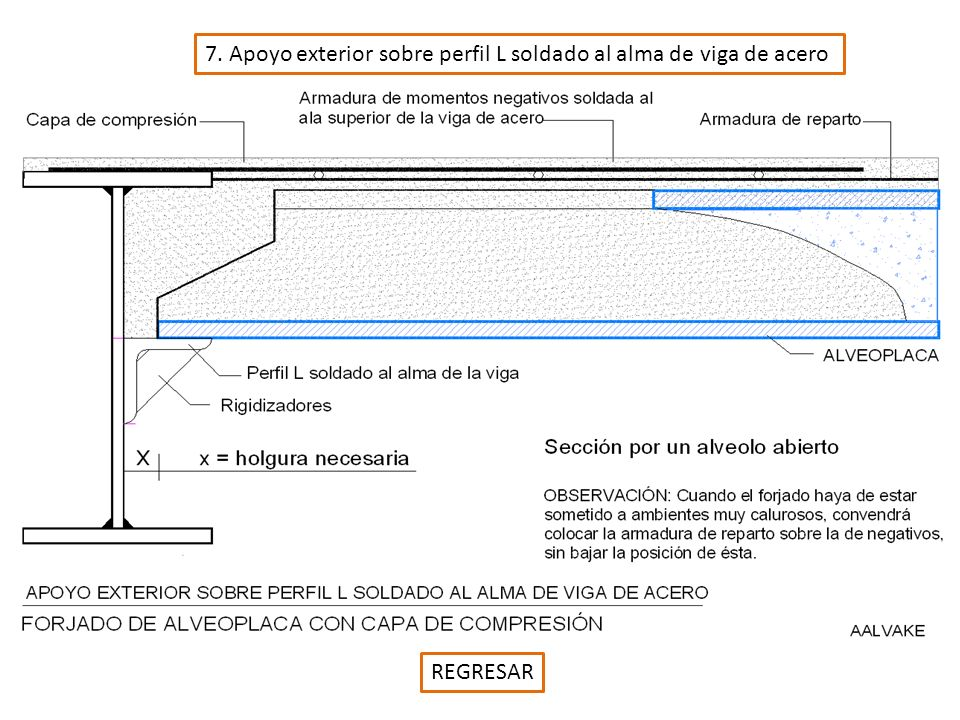 28. Apoyo interior sobre muro o viga de hormigón III REGRESAR