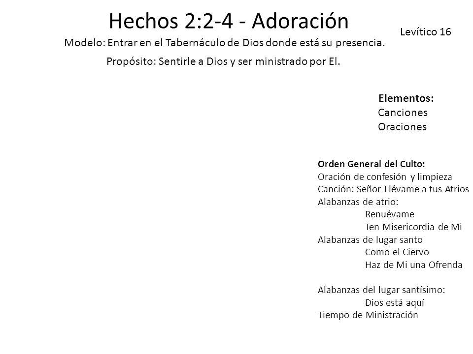 Hechos 2:2-4 - Adoración Levítico 16 Modelo: Entrar en el Tabernáculo de Dios donde está su presencia. Propósito: Sentirle a Dios y ser ministrado por