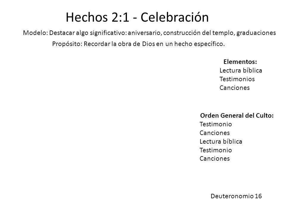 Hechos 2:1 - Celebración Deuteronomio 16 Modelo: Destacar algo significativo: aniversario, construcción del templo, graduaciones Propósito: Recordar l