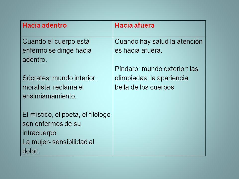 Razón instrumental No reconocimiento que el medio es el mensaje Lenguaje instrumentalizado El medio es el mensaje (implicancias respecto al lenguaje) Cuerpo sutil del lenguaje Cambio, espontaneidad, contingencia, pluralidad, diversidad.
