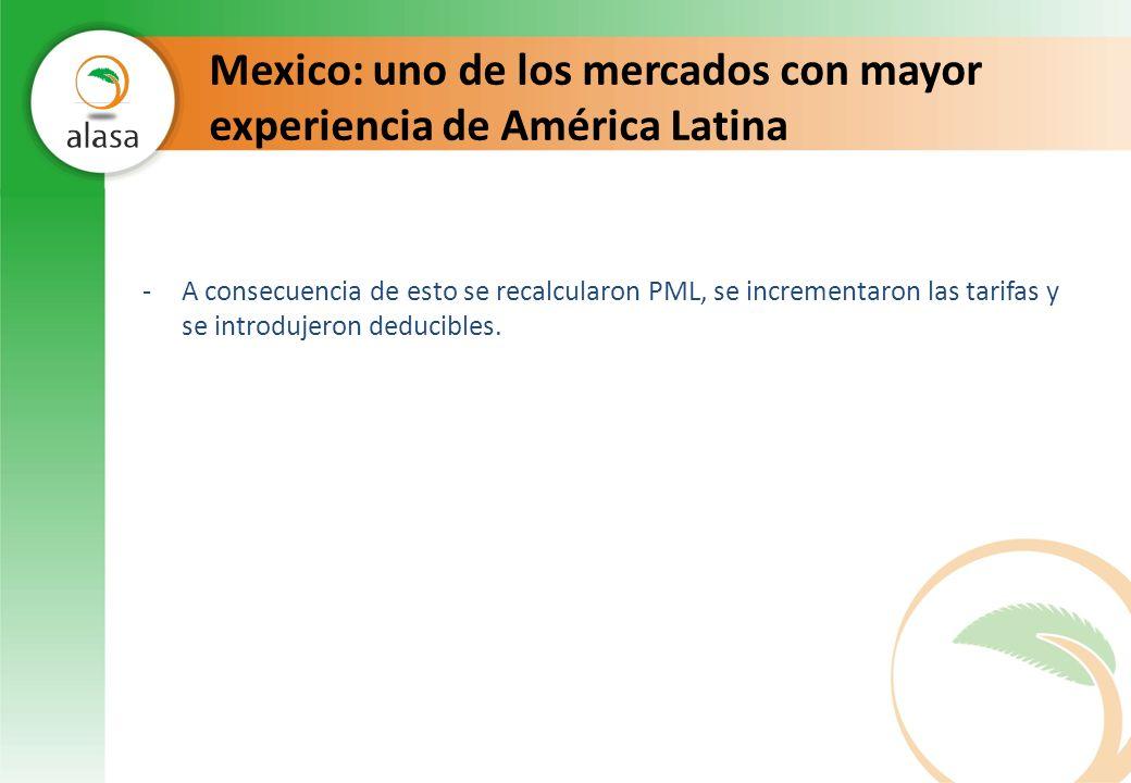 Mexico: uno de los mercados con mayor experiencia de América Latina -A consecuencia de esto se recalcularon PML, se incrementaron las tarifas y se int