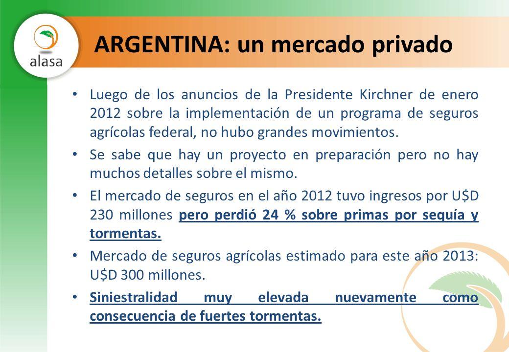 ARGENTINA: un mercado privado Luego de los anuncios de la Presidente Kirchner de enero 2012 sobre la implementación de un programa de seguros agrícola