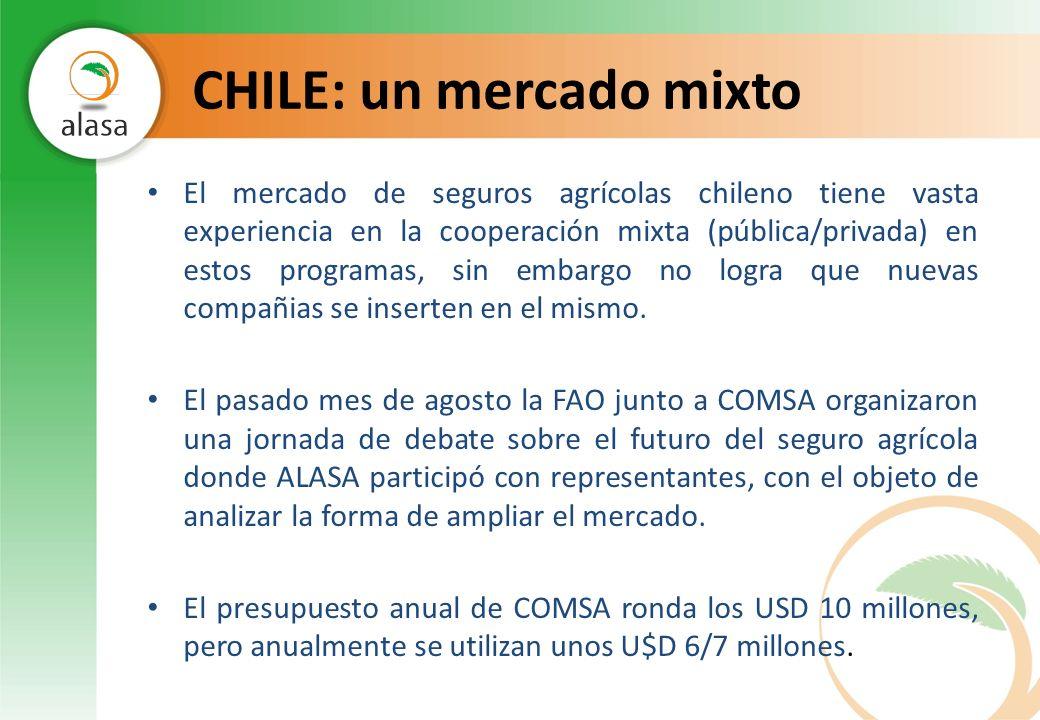 CHILE: un mercado mixto El mercado de seguros agrícolas chileno tiene vasta experiencia en la cooperación mixta (pública/privada) en estos programas,