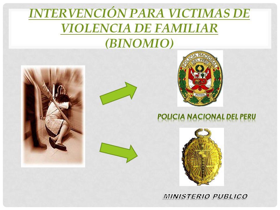 INTERVENCIÓN PARA VICTIMAS DE VIOLENCIA DE FAMILIAR (BINOMIO)