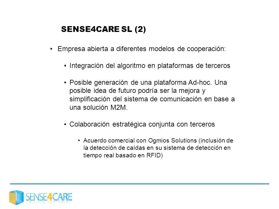 SENSE4CARE SL (2) Empresa abierta a diferentes modelos de cooperación: Integración del algoritmo en plataformas de terceros Posible generación de una