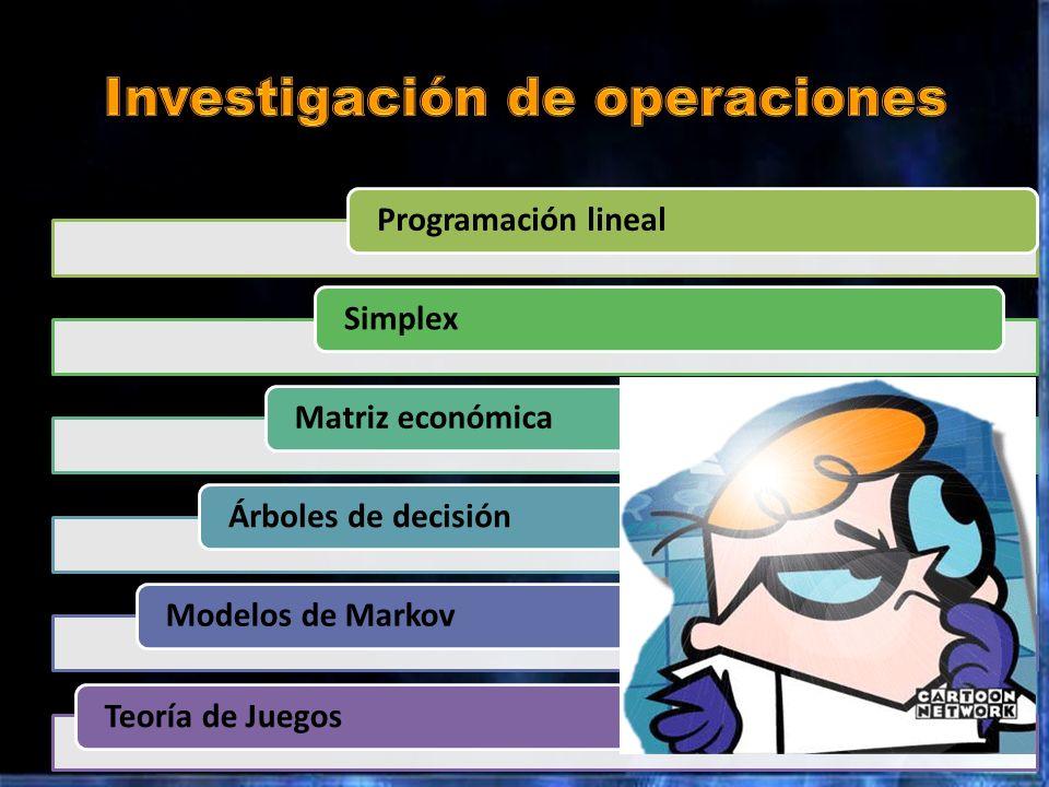 Programación linealSimplexMatriz económicaÁrboles de decisiónModelos de MarkovTeoría de Juegos