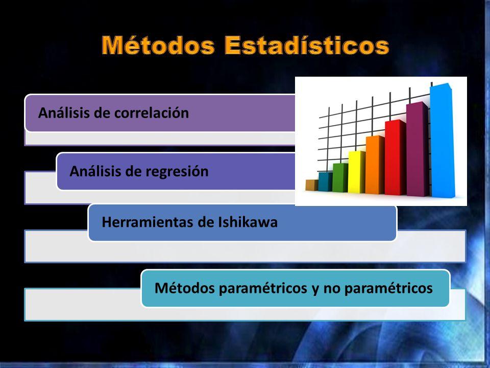 Análisis de correlaciónAnálisis de regresiónHerramientas de IshikawaMétodos paramétricos y no paramétricos