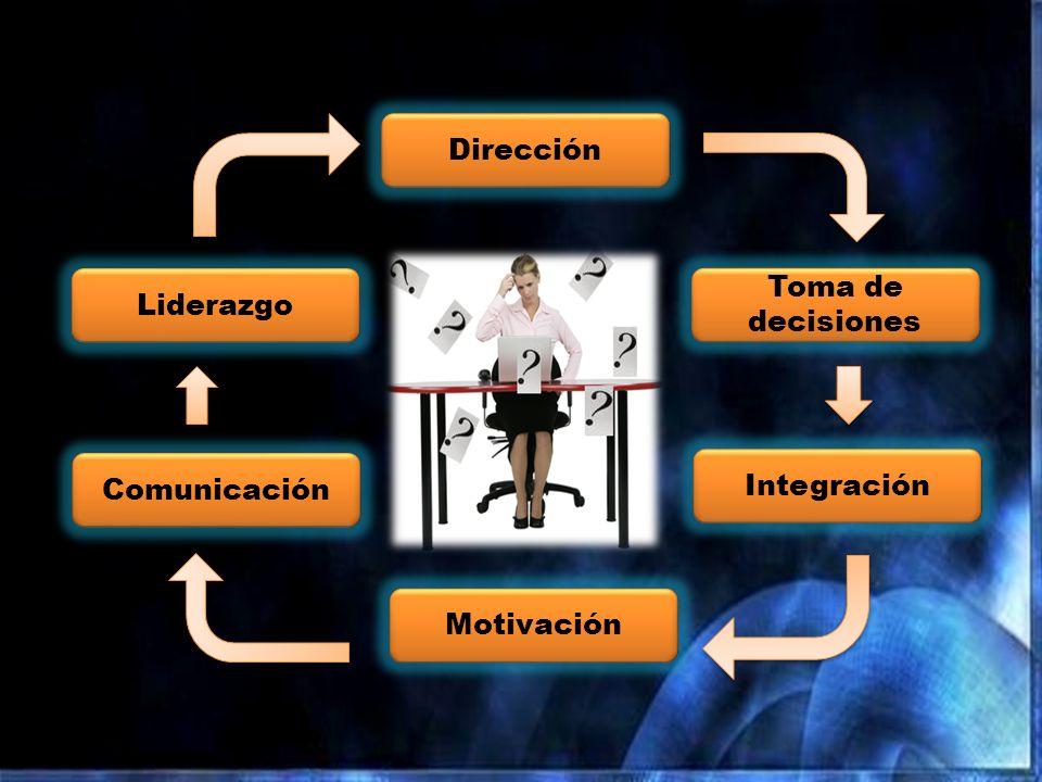 La toma de decisiones es un proceso sistemático y racional a través del cual se selecciona entre varias alternativas el curso de acción óptimo.