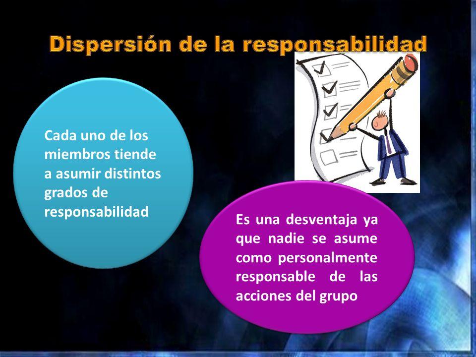 Cada uno de los miembros tiende a asumir distintos grados de responsabilidad Es una desventaja ya que nadie se asume como personalmente responsable de