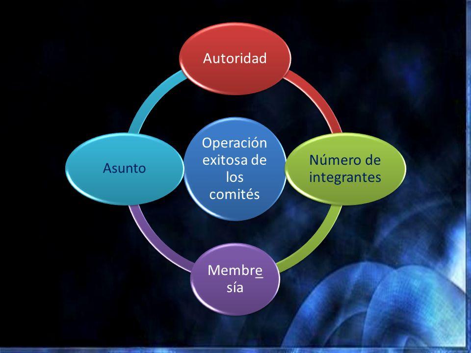 Operación exitosa de los comités Autoridad Número de integrantes Membre sía Asunto