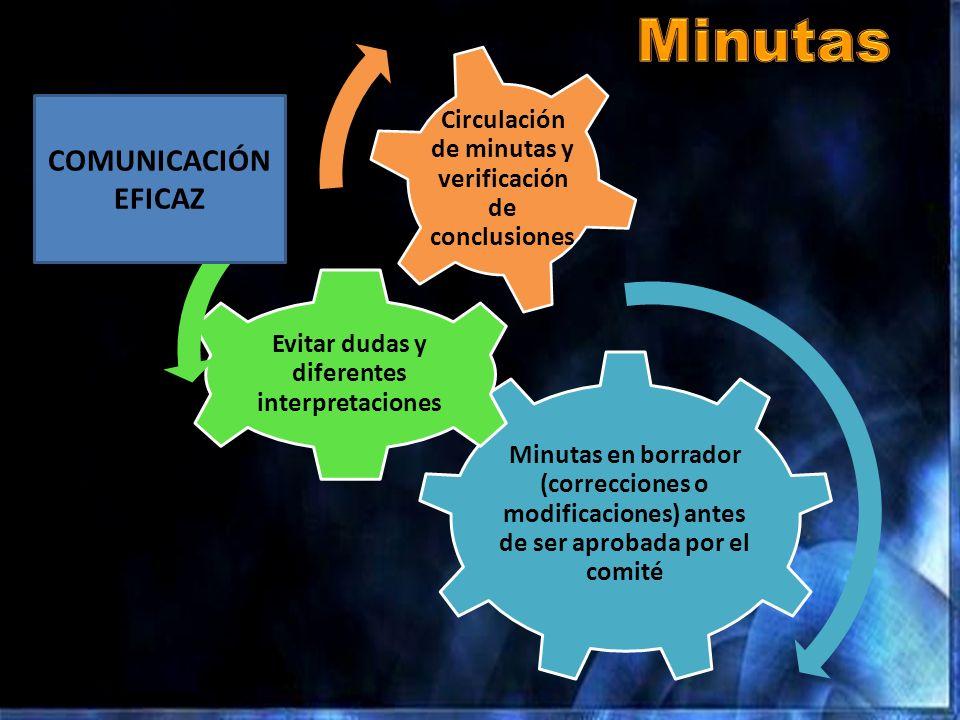 Minutas en borrador (correcciones o modificaciones) antes de ser aprobada por el comité Evitar dudas y diferentes interpretaciones Circulación de minu