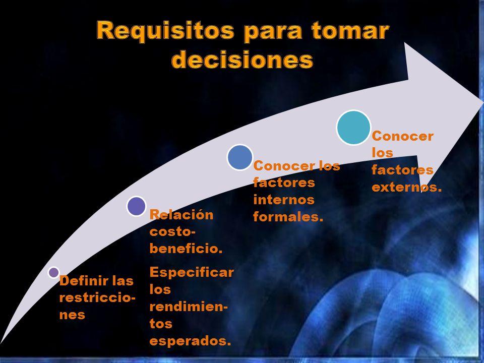 http://www.elprisma.com/apuntes/administracion_de_empresas/ tomadedecisionesintro/ Fundamentos de Administración, p.130-143 Administrador una Perspectiva Global de H.
