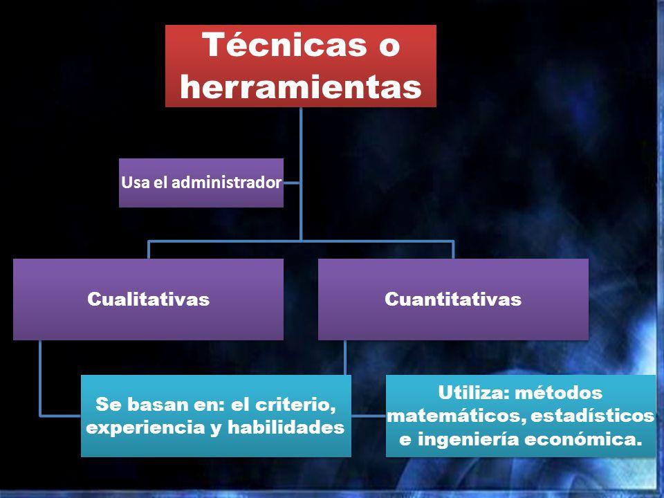 Técnicas o herramientas Cualitativas Se basan en: el criterio, experiencia y habilidades Cuantitativas Utiliza: métodos matemáticos, estadísticos e in