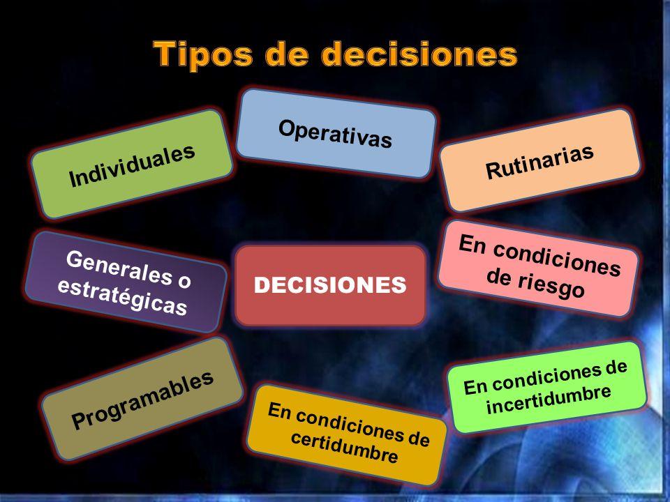 Individuales Operativas Rutinarias En condiciones de riesgo En condiciones de incertidumbre En condiciones de certidumbre Programables Generales o est