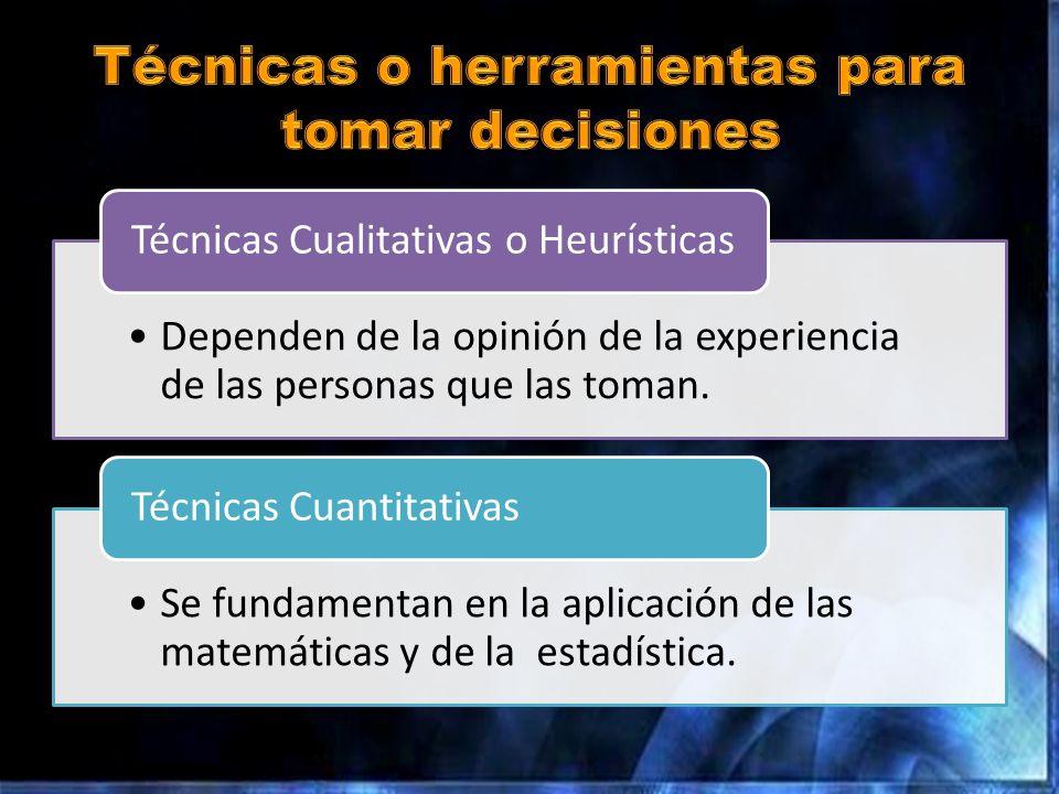 Los grupos pasan por cuatro etapas: Formación Tormenta Reglamentación Desempeño Conocimiento de los miembros Determinar el objetivo Normas y reglas de conducta Aplicación de sus tareas