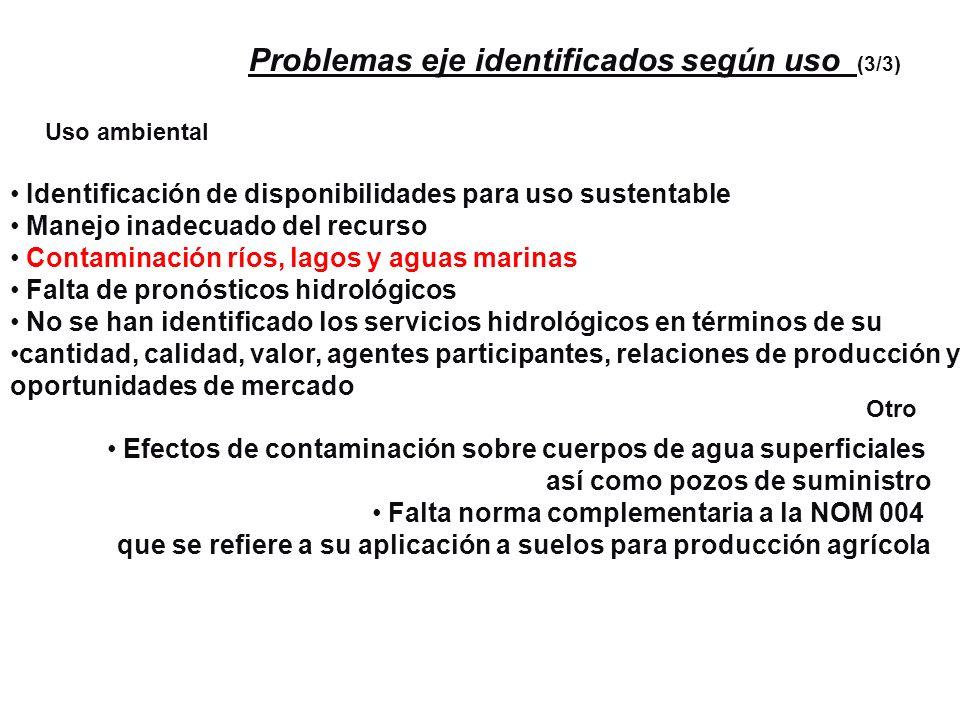 Uso ambiental Identificación de disponibilidades para uso sustentable Manejo inadecuado del recurso Contaminación ríos, lagos y aguas marinas Falta de