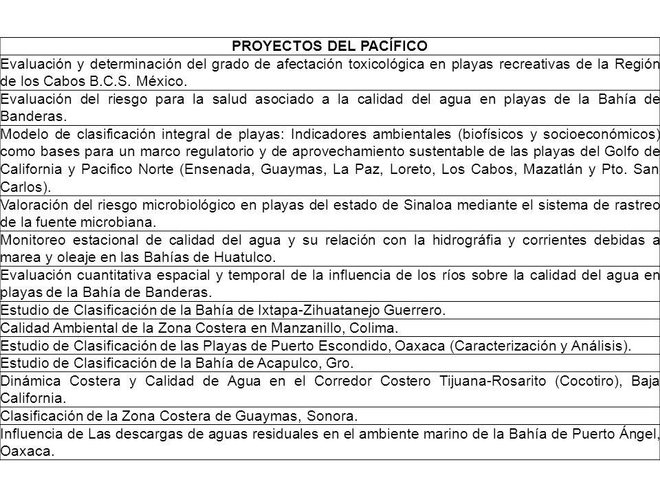 PROYECTOS DEL PACÍFICO Evaluación y determinación del grado de afectación toxicológica en playas recreativas de la Región de los Cabos B.C.S. México.