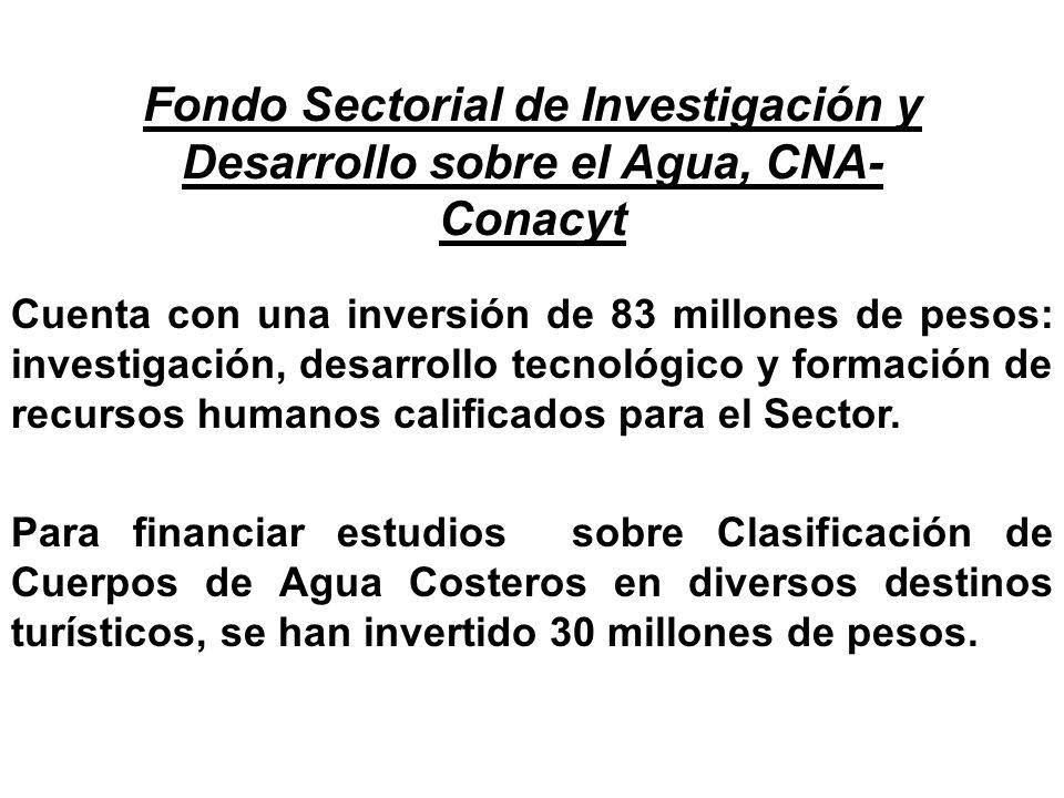 Fondo Sectorial de Investigación y Desarrollo sobre el Agua, CNA- Conacyt Cuenta con una inversión de 83 millones de pesos: investigación, desarrollo