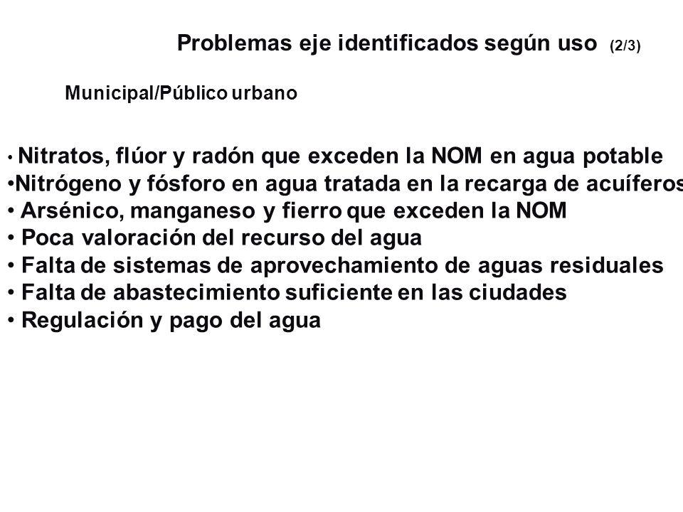 Municipal/Público urbano Nitratos, flúor y radón que exceden la NOM en agua potable Nitrógeno y fósforo en agua tratada en la recarga de acuíferos Ars