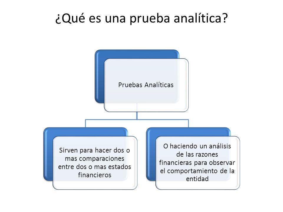 ¿Qué es una prueba analítica? Pruebas Analíticas Sirven para hacer dos o mas comparaciones entre dos o mas estados financieros O haciendo un análisis