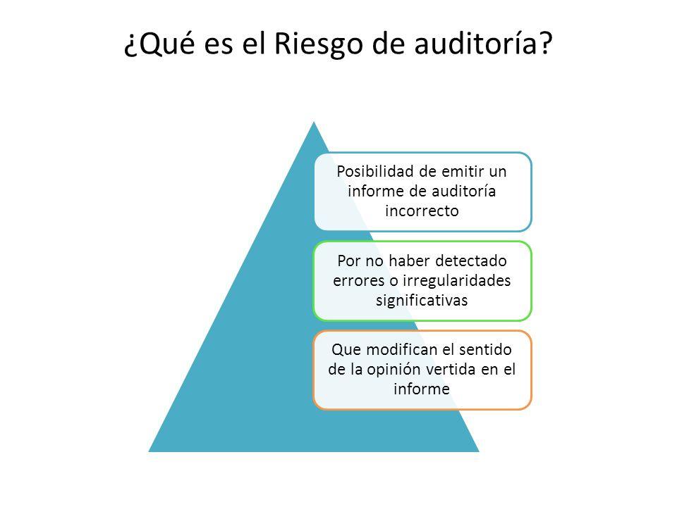 ¿Qué es el Riesgo de auditoría? Posibilidad de emitir un informe de auditoría incorrecto Por no haber detectado errores o irregularidades significativ